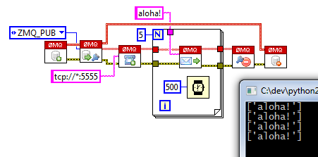 ZeroMQ bindings for LabVIEW :: labview-zmq