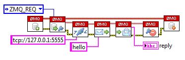 ZeroMQ bindings for LabVIEW :: labview-zmq